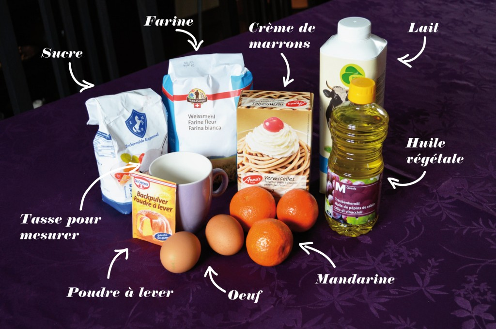 ingredients_muffins